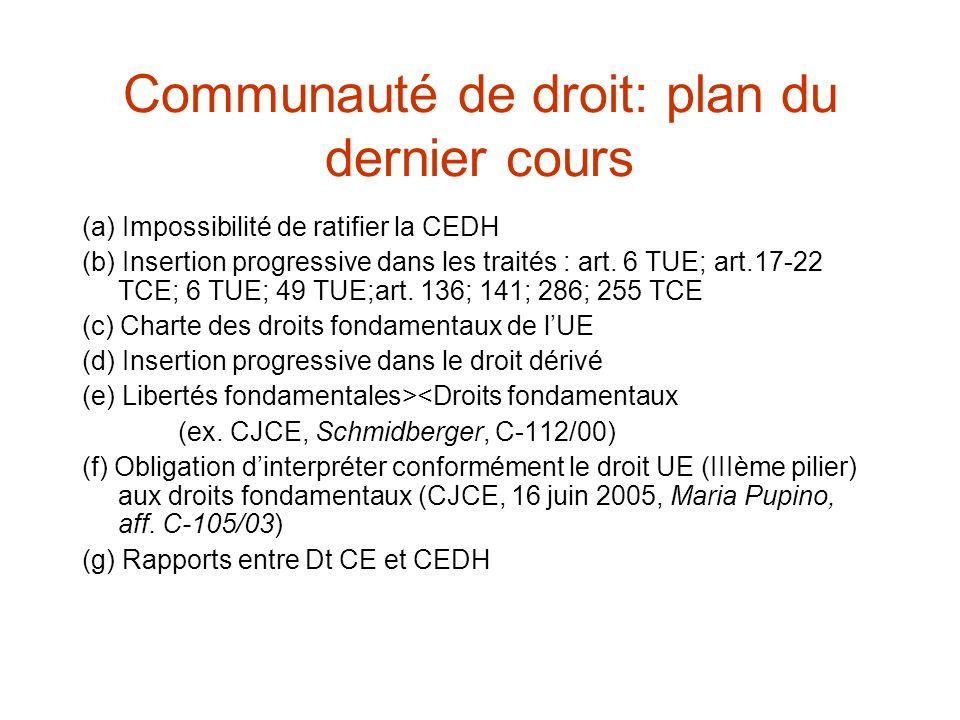 Communauté de droit: plan du dernier cours (a) Impossibilité de ratifier la CEDH (b) Insertion progressive dans les traités : art.
