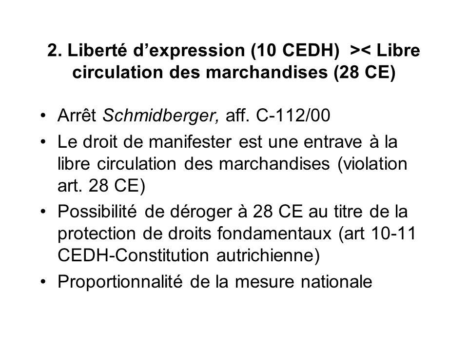 2. Liberté dexpression (10 CEDH) >< Libre circulation des marchandises (28 CE) Arrêt Schmidberger, aff. C-112/00 Le droit de manifester est une entrav