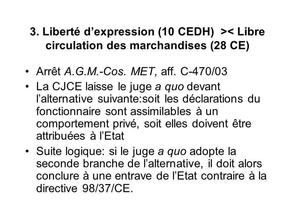 3.Liberté dexpression (10 CEDH) >< Libre circulation des marchandises (28 CE) Arrêt A.G.M.-Cos.