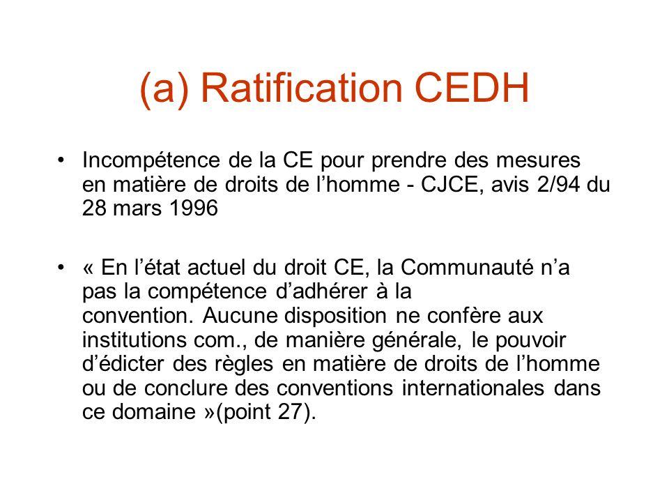 (a) Ratification CEDH Incompétence de la CE pour prendre des mesures en matière de droits de lhomme - CJCE, avis 2/94 du 28 mars 1996 « En létat actuel du droit CE, la Communauté na pas la compétence dadhérer à la convention.