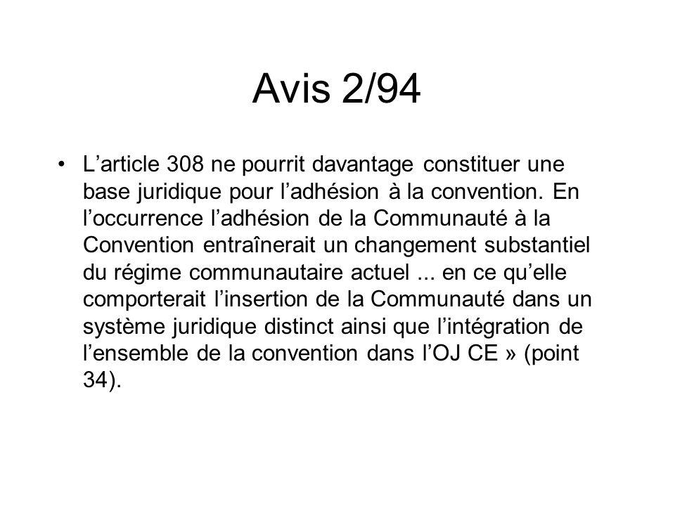 (f) Contrôle du droit de lUE par la Cour EDH Les actes de la CE ne peuvent être attaqués en tant que tels devant la CEDH, la CE nétant pas partie contractante Un recours dirigé contre la CE-UE est irrecevable Or, les EM ne peuvent être exonérés de toute responsabilité pour les compétences transférées à lUE
