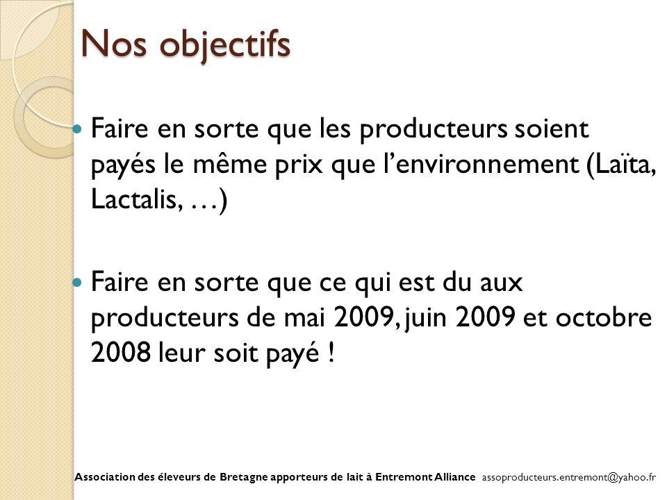 Nos objectifs Faire en sorte que les producteurs soient payés le même prix que lenvironnement (Laïta, Lactalis, …) Faire en sorte que ce qui est du au