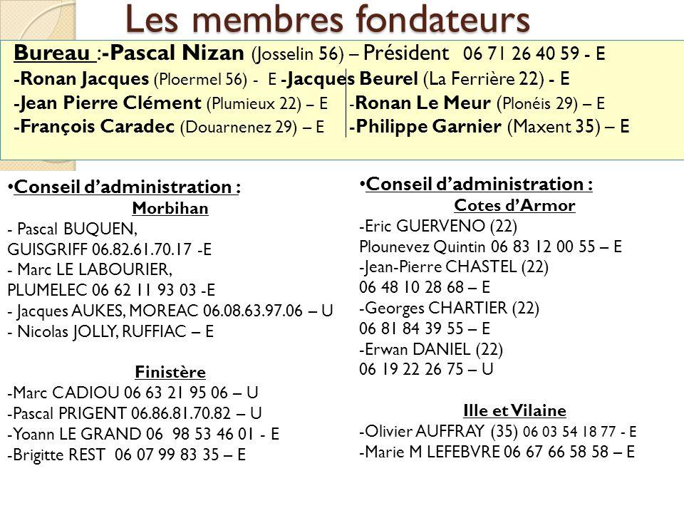 Les membres fondateurs Bureau :-Pascal Nizan (Josselin 56) – Président 06 71 26 40 59 - E -Ronan Jacques (Ploermel 56) - E -Jacques Beurel (La Ferrièr