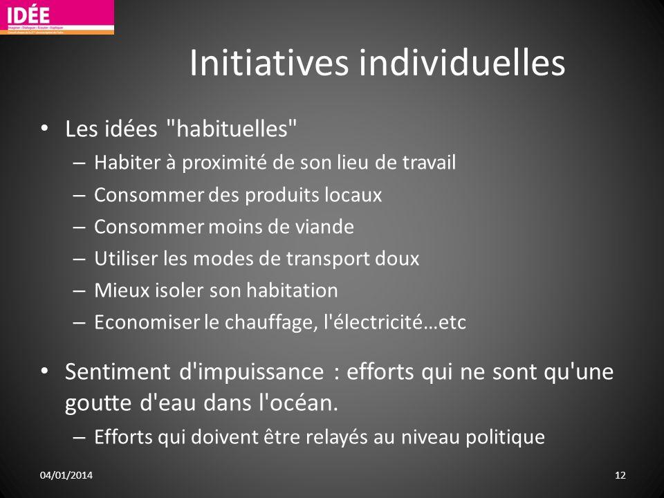 Initiatives individuelles Les idées