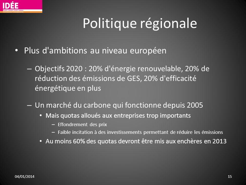 Politique régionale Plus d'ambitions au niveau européen – Objectifs 2020 : 20% d'énergie renouvelable, 20% de réduction des émissions de GES, 20% d'ef