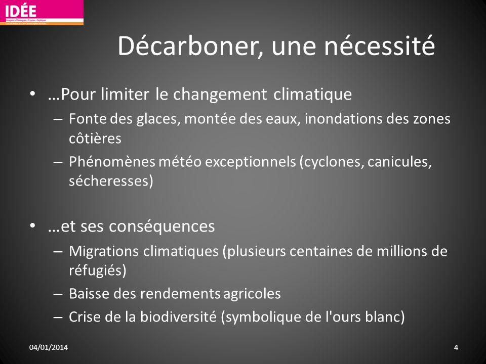 Décarboner, une nécessité …Pour limiter le changement climatique – Fonte des glaces, montée des eaux, inondations des zones côtières – Phénomènes mété