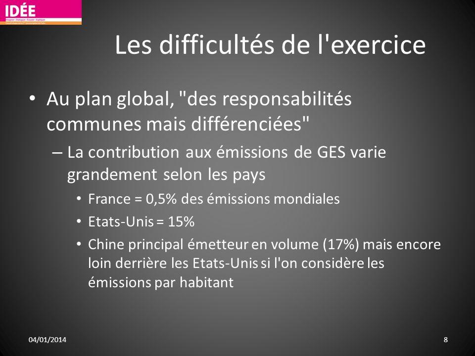 Les difficultés de l'exercice Au plan global,