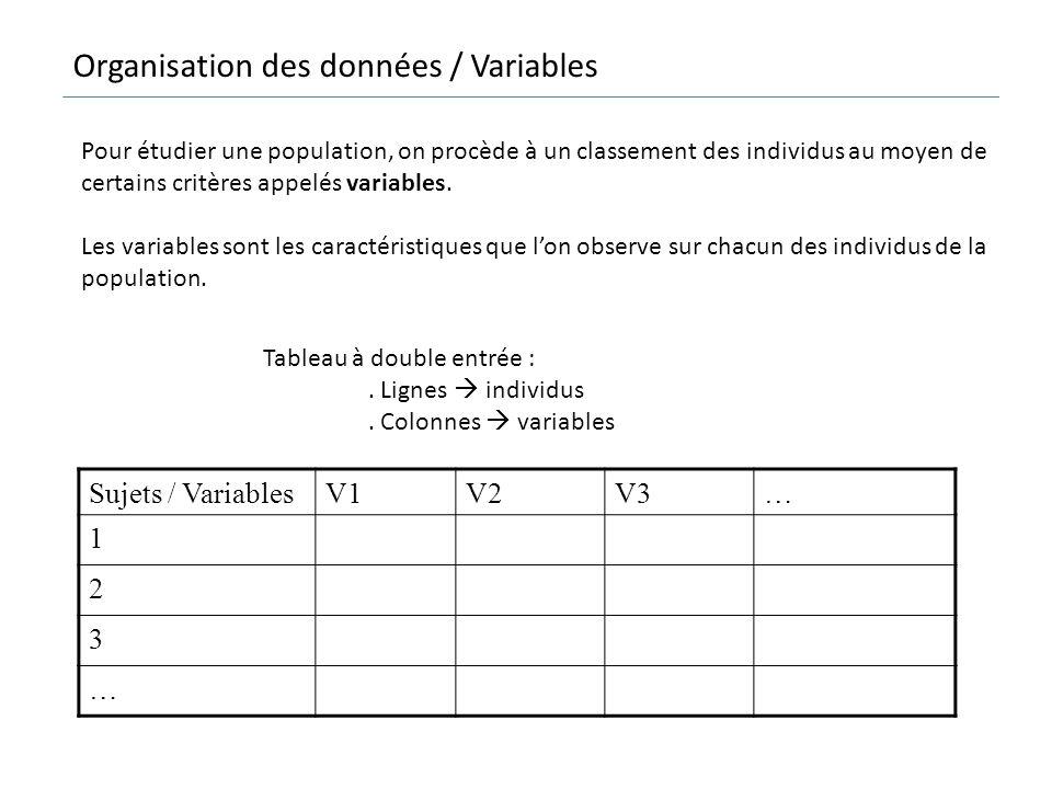 Pour étudier une population, on procède à un classement des individus au moyen de certains critères appelés variables. Les variables sont les caractér