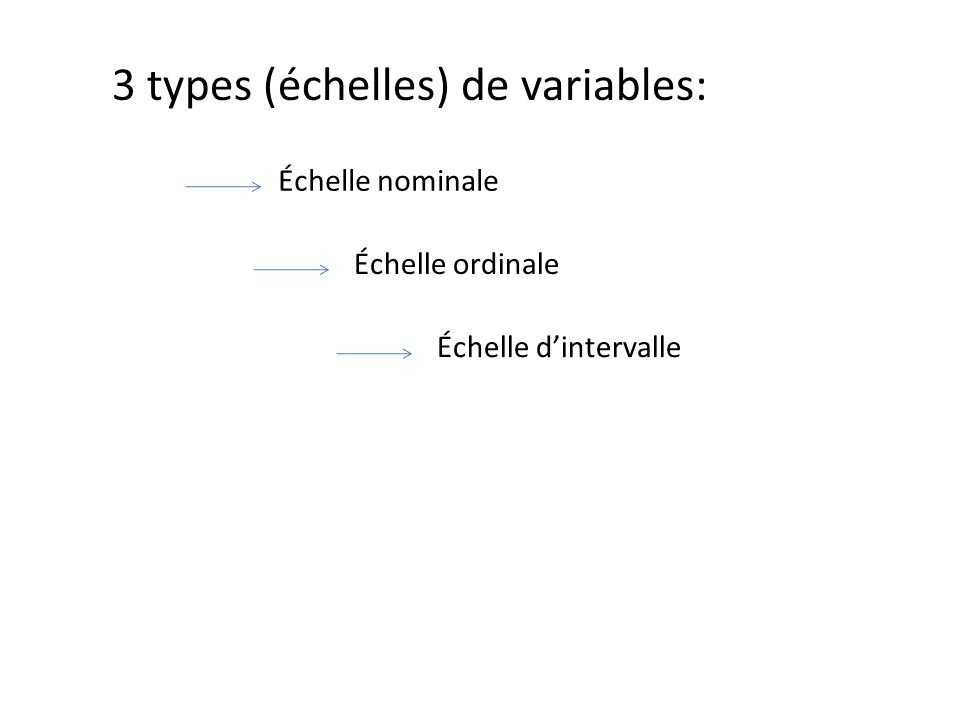3 types (échelles) de variables: Échelle nominale Échelle ordinale Échelle dintervalle