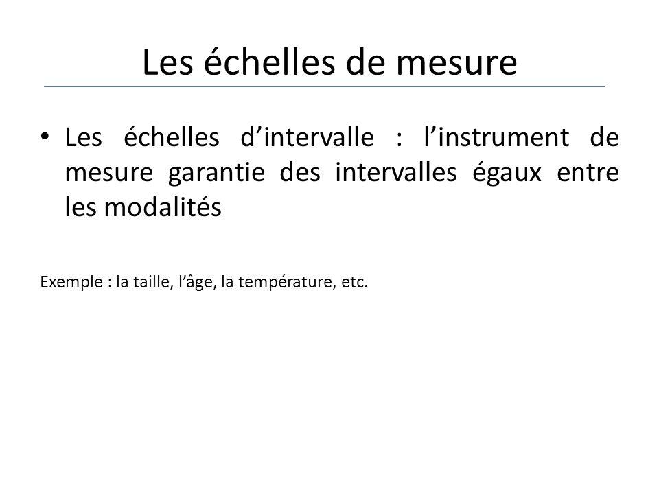 Les échelles de mesure Les échelles dintervalle : linstrument de mesure garantie des intervalles égaux entre les modalités Exemple : la taille, lâge,