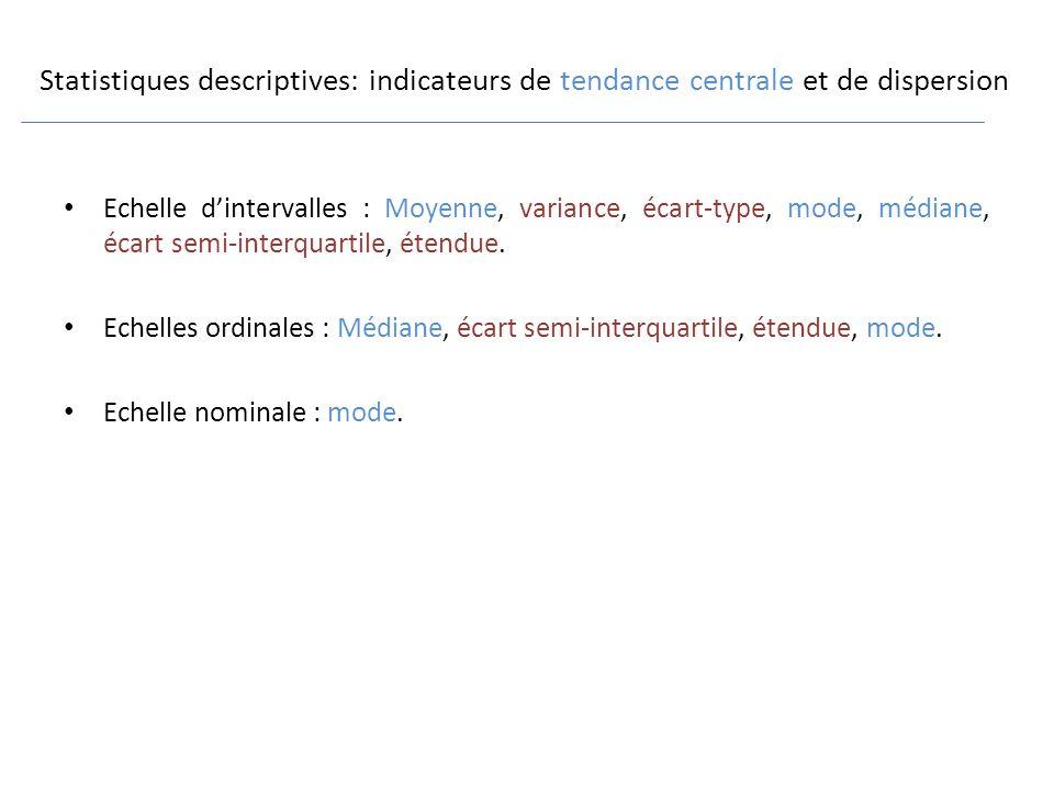 Statistiques descriptives: indicateurs de tendance centrale et de dispersion Echelle dintervalles : Moyenne, variance, écart-type, mode, médiane, écar