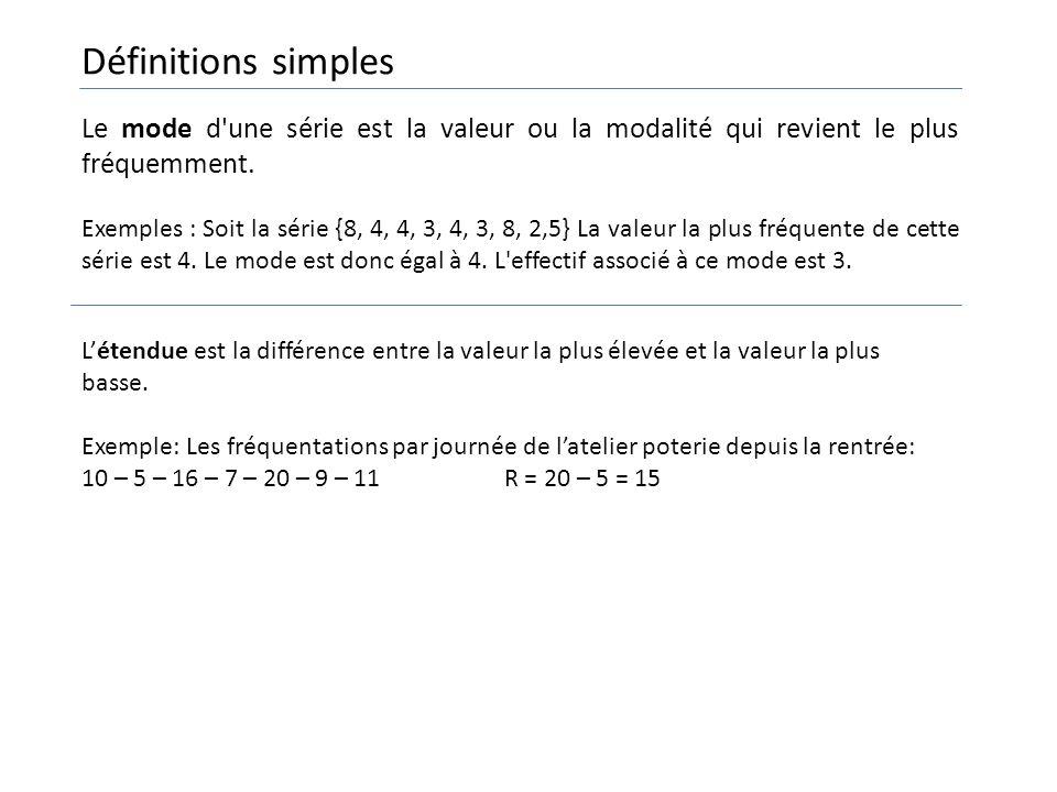Le mode d'une série est la valeur ou la modalité qui revient le plus fréquemment. Exemples : Soit la série {8, 4, 4, 3, 4, 3, 8, 2,5} La valeur la plu