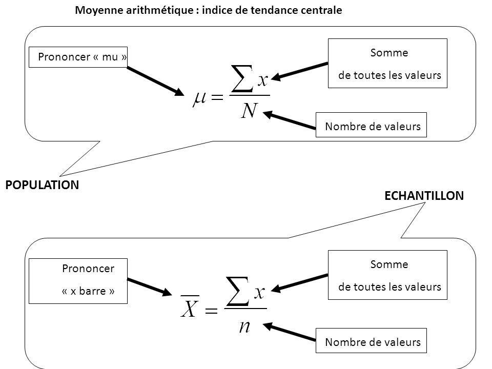 Moyenne arithmétique : indice de tendance centrale Prononcer « mu » Nombre de valeurs Somme de toutes les valeurs POPULATION Prononcer « x barre » Nom