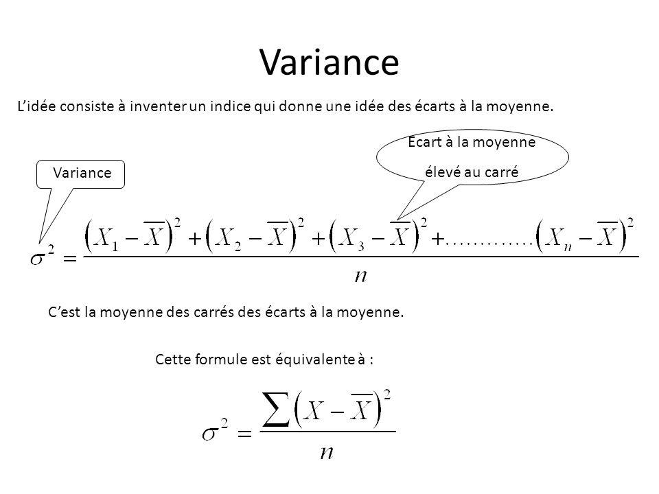 Variance Lidée consiste à inventer un indice qui donne une idée des écarts à la moyenne. Cest la moyenne des carrés des écarts à la moyenne. Ecart à l