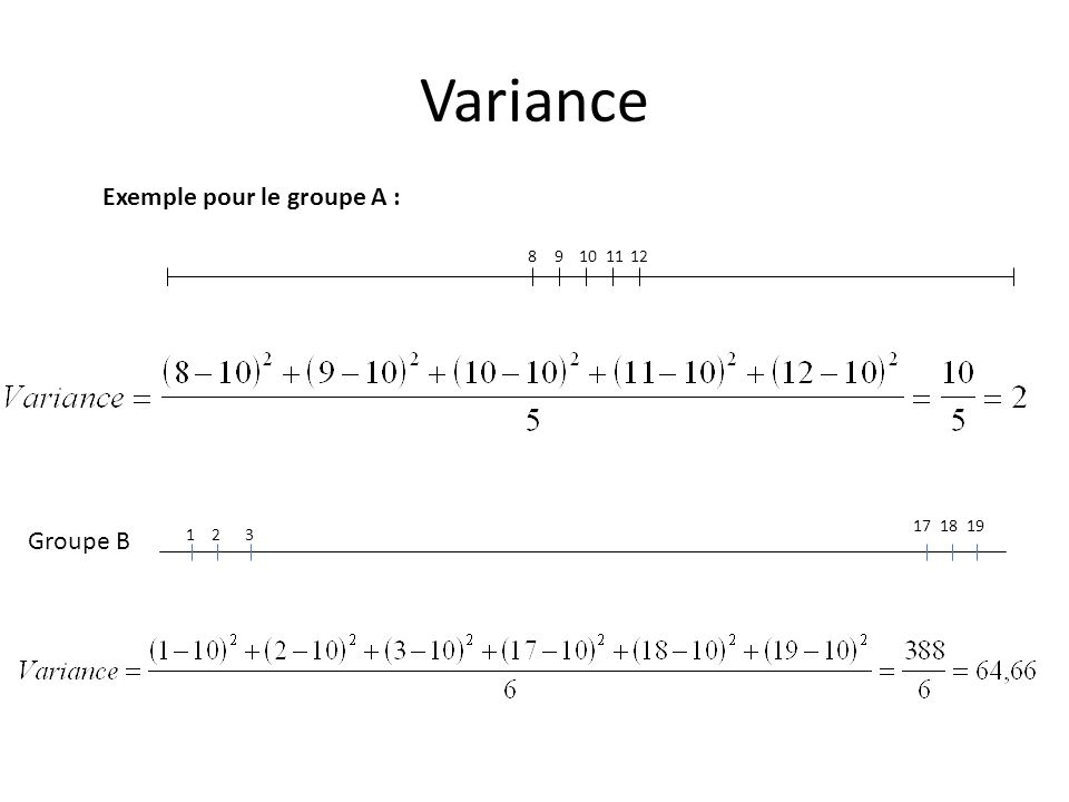 Variance Exemple pour le groupe A : 10111298 Groupe B 123 17 18 19
