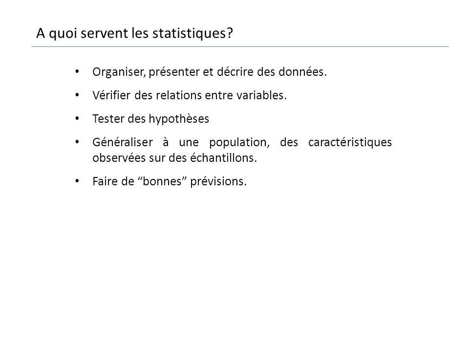 Organiser, présenter et décrire des données. Vérifier des relations entre variables. Tester des hypothèses Généraliser à une population, des caractéri