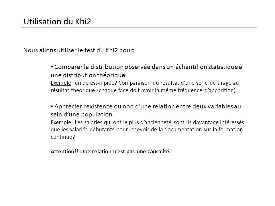 Utilisation du Khi2 Nous allons utiliser le test du Khi2 pour: Comparer la distribution observée dans un échantillon statistique à une distribution th