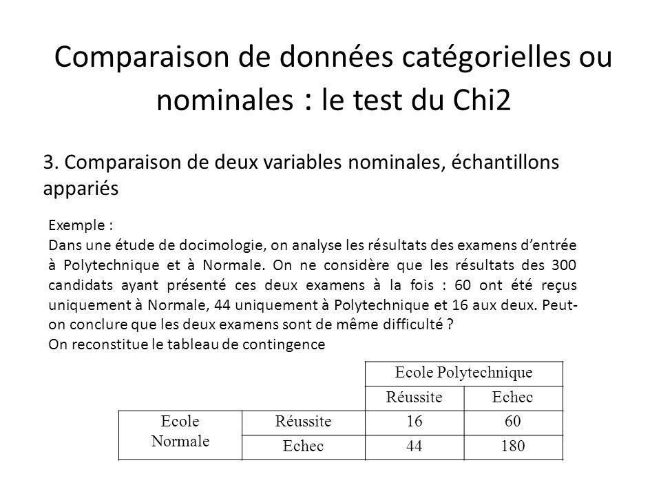Comparaison de données catégorielles ou nominales : le test du Chi2 3. Comparaison de deux variables nominales, échantillons appariés Exemple : Dans u