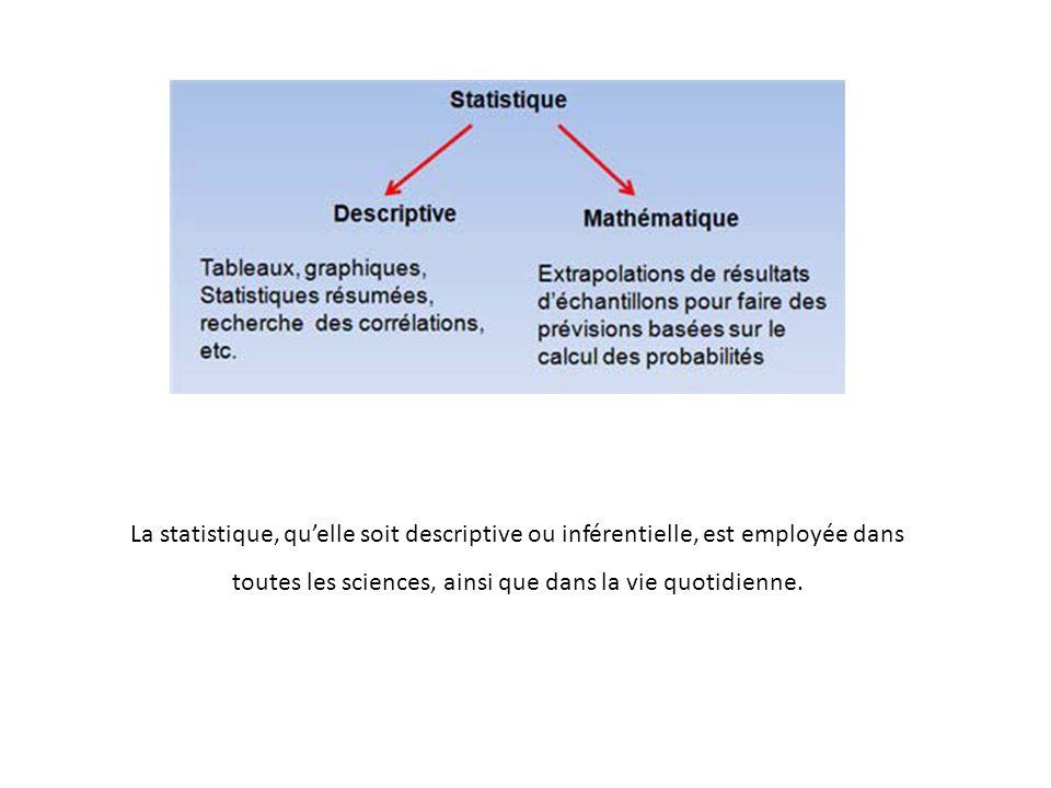 La statistique, quelle soit descriptive ou inférentielle, est employée dans toutes les sciences, ainsi que dans la vie quotidienne.