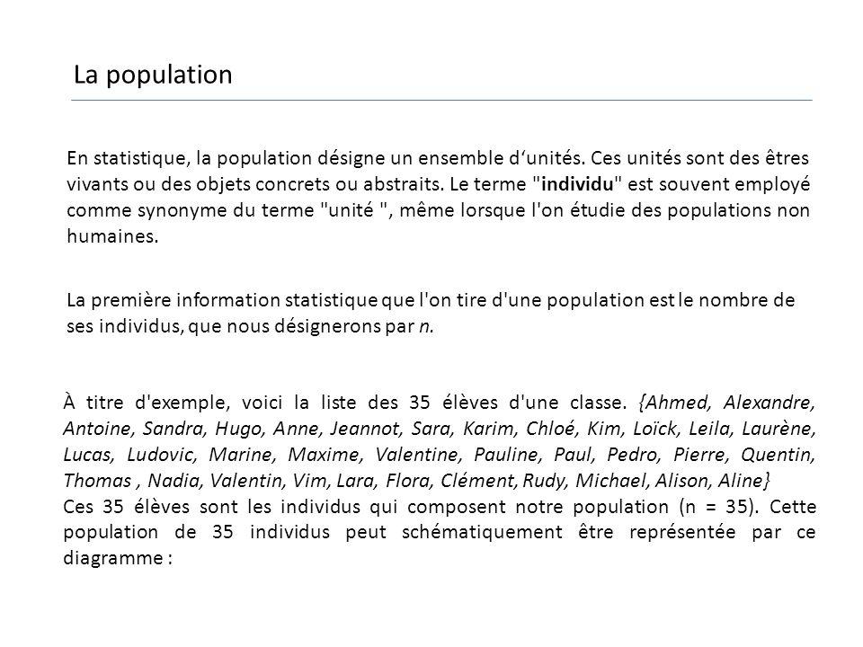 En statistique, la population désigne un ensemble dunités. Ces unités sont des êtres vivants ou des objets concrets ou abstraits. Le terme