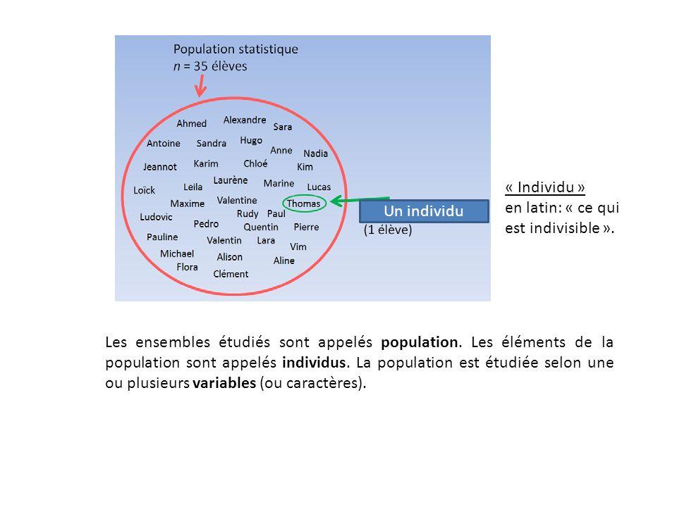 Les ensembles étudiés sont appelés population. Les éléments de la population sont appelés individus. La population est étudiée selon une ou plusieurs