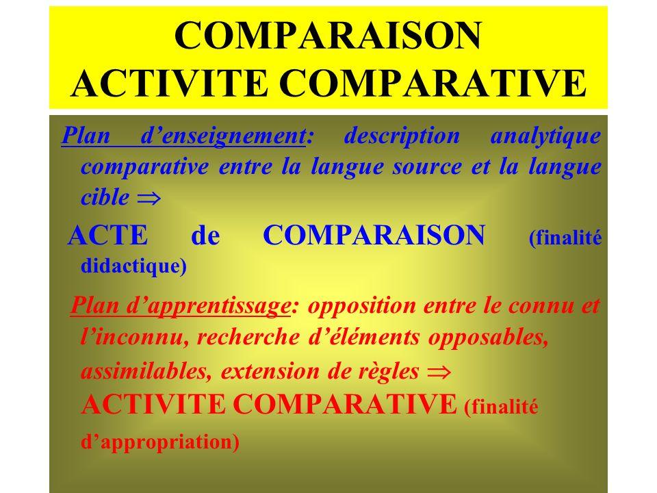 COMPARAISON ACTIVITE COMPARATIVE Plan denseignement: description analytique comparative entre la langue source et la langue cible ACTE de COMPARAISON