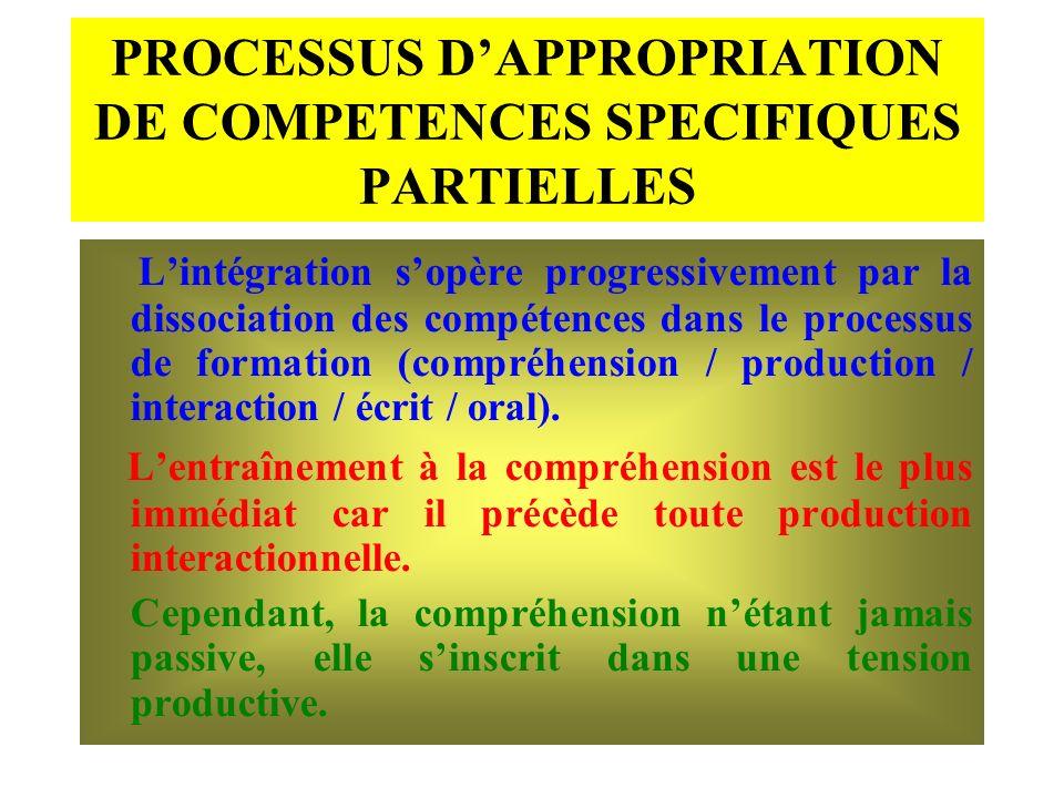 PROCESSUS DAPPROPRIATION DE COMPETENCES SPECIFIQUES PARTIELLES Lintégration sopère progressivement par la dissociation des compétences dans le process