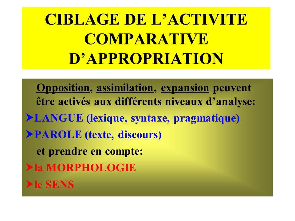 CIBLAGE DE LACTIVITE COMPARATIVE DAPPROPRIATION Opposition, assimilation, expansion peuvent être activés aux différents niveaux danalyse: LANGUE (lexi