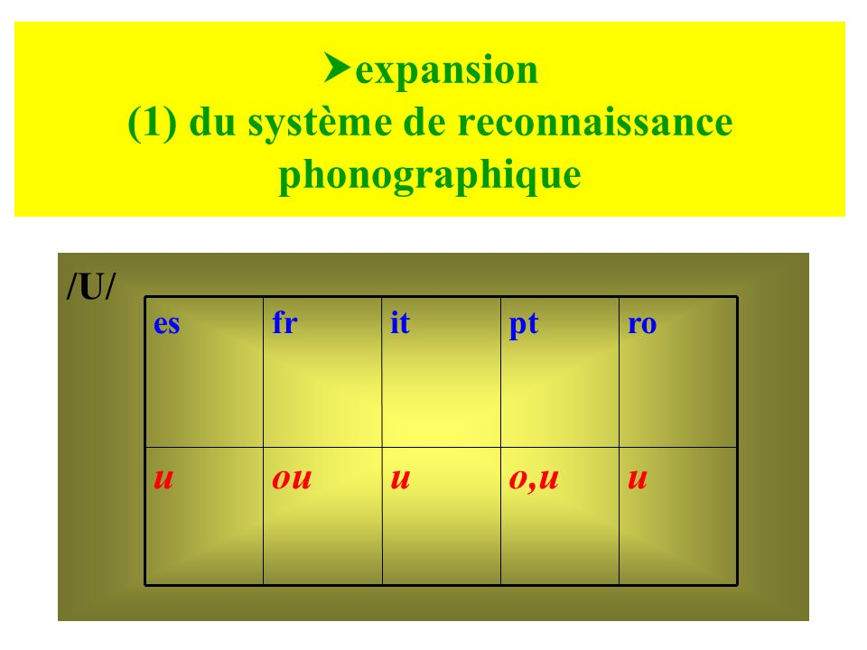 expansion (1) du système de reconnaissance phonographique /U/ uo,uuouu roptitfres