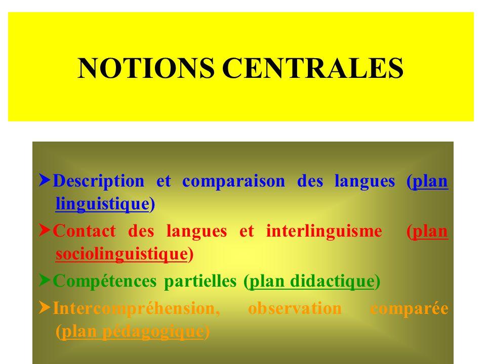 NOTIONS CENTRALES Description et comparaison des langues (plan linguistique) Contact des langues et interlinguisme (plan sociolinguistique) Compétence