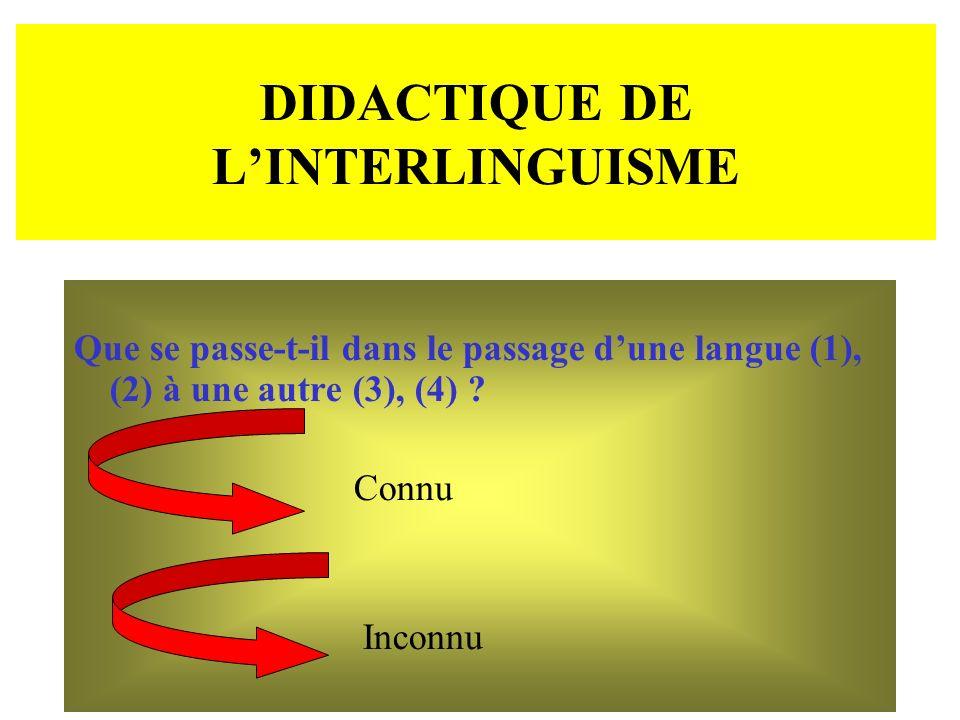 DIDACTIQUE DE LINTERLINGUISME Que se passe-t-il dans le passage dune langue (1), (2) à une autre (3), (4) ? Connu Inconnu
