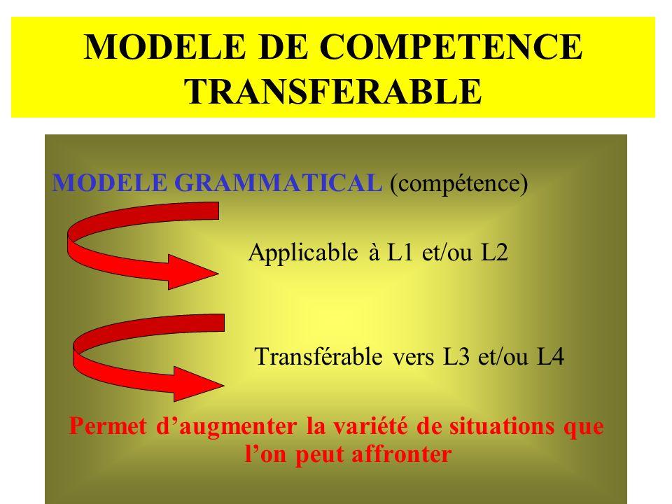 MODELE DE COMPETENCE TRANSFERABLE MODELE GRAMMATICAL (compétence) Applicable à L1 et/ou L2 Transférable vers L3 et/ou L4 Permet daugmenter la variété