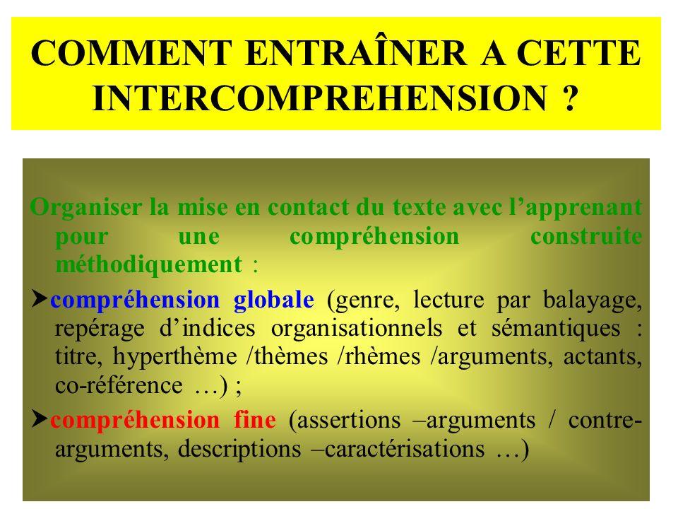 COMMENT ENTRAÎNER A CETTE INTERCOMPREHENSION ? Organiser la mise en contact du texte avec lapprenant pour une compréhension construite méthodiquement