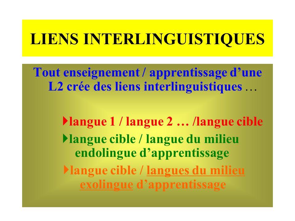 LIENS INTERLINGUISTIQUES Tout enseignement / apprentissage dune L2 crée des liens interlinguistiques … langue 1 / langue 2 … /langue cible langue cibl