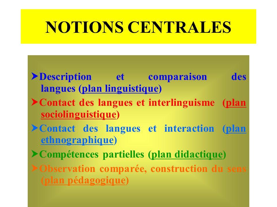 NOTIONS CENTRALES Description et comparaison des langues (plan linguistique) Contact des langues et interlinguisme (plan sociolinguistique) Contact de
