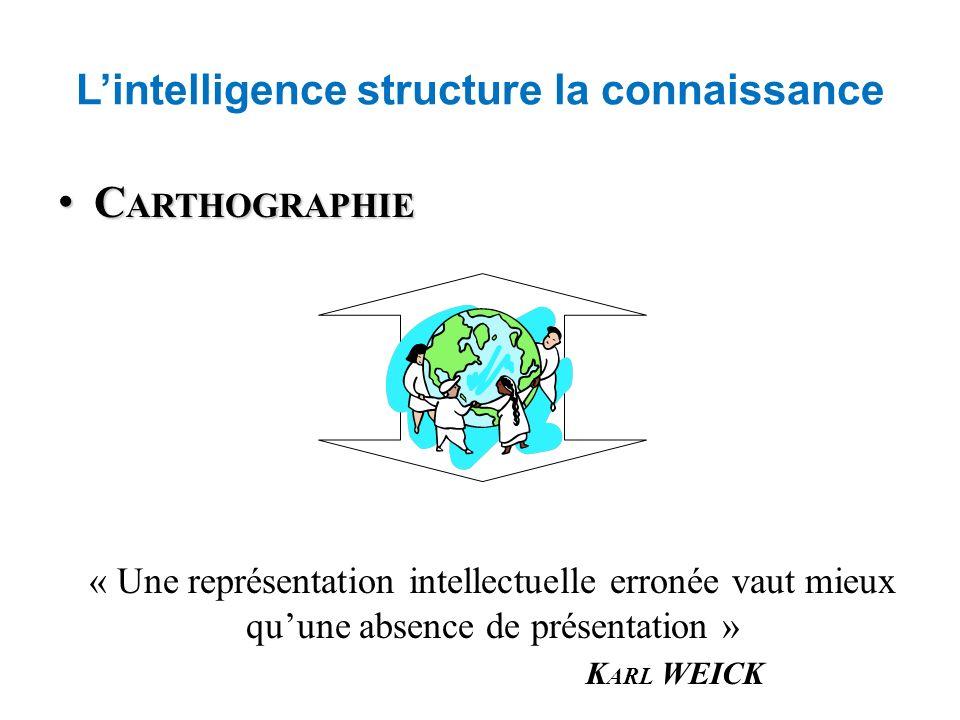 Lintelligence structure la connaissance C ARTHOGRAPHIE C ARTHOGRAPHIE « Une représentation intellectuelle erronée vaut mieux quune absence de présentation » K ARL WEICK
