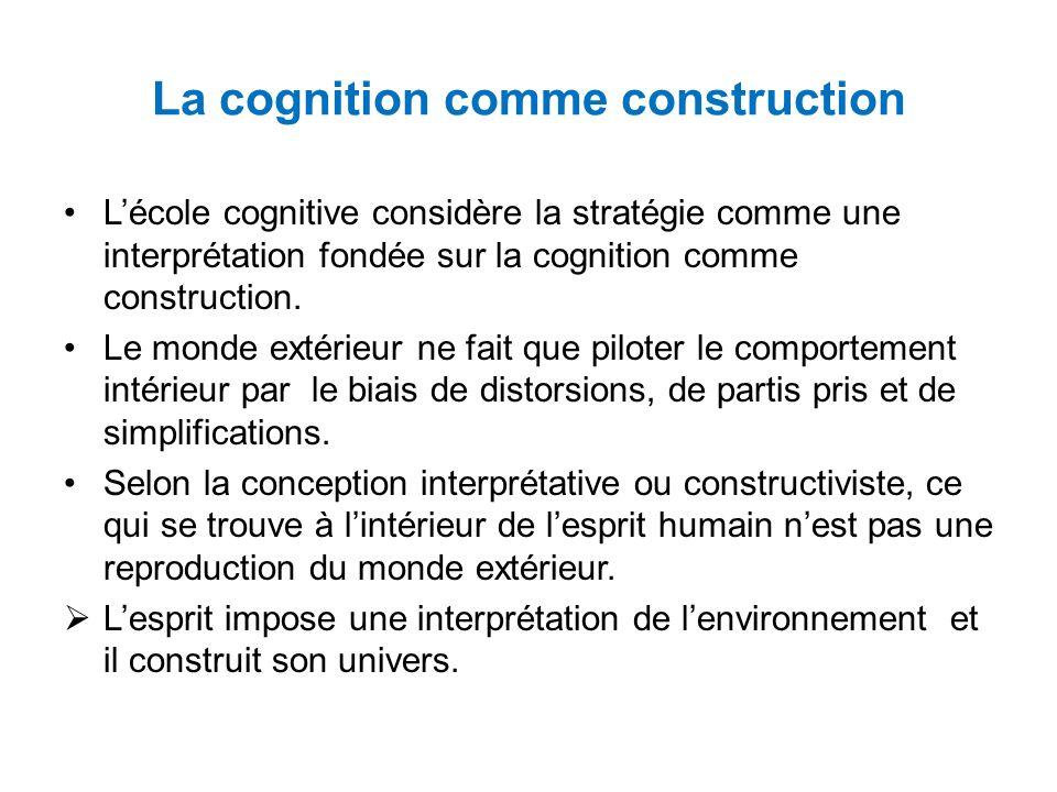 La cognition comme construction Lécole cognitive considère la stratégie comme une interprétation fondée sur la cognition comme construction.