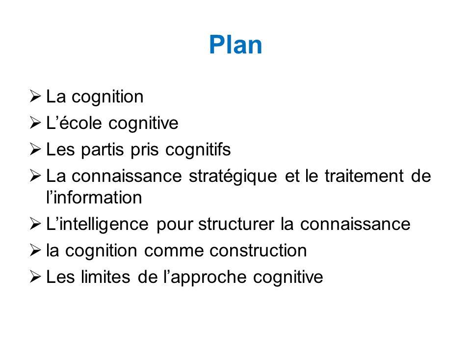 Plan La cognition Lécole cognitive Les partis pris cognitifs La connaissance stratégique et le traitement de linformation Lintelligence pour structurer la connaissance la cognition comme construction Les limites de lapproche cognitive