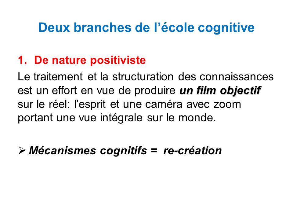 Deux branches de lécole cognitive 1.De nature positiviste un film objectif Le traitement et la structuration des connaissances est un effort en vue de produire un film objectif sur le réel: lesprit et une caméra avec zoom portant une vue intégrale sur le monde.