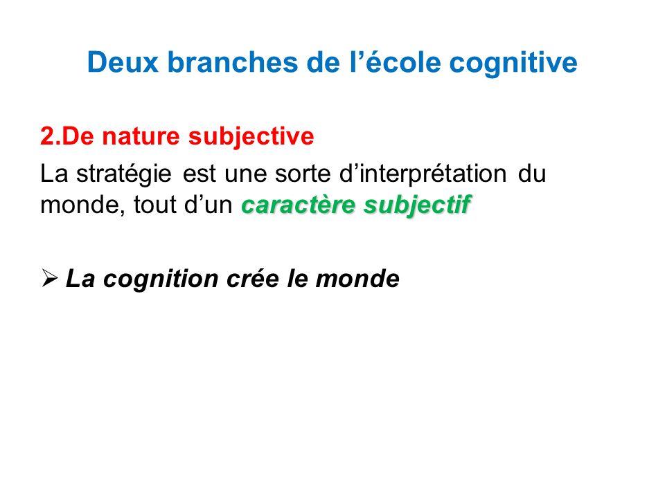 Deux branches de lécole cognitive 2.De nature subjective caractère subjectif La stratégie est une sorte dinterprétation du monde, tout dun caractère subjectif La cognition crée le monde