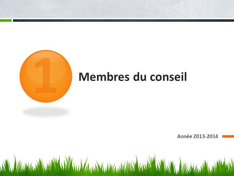 Membres du conseil Année 2013-2014 1