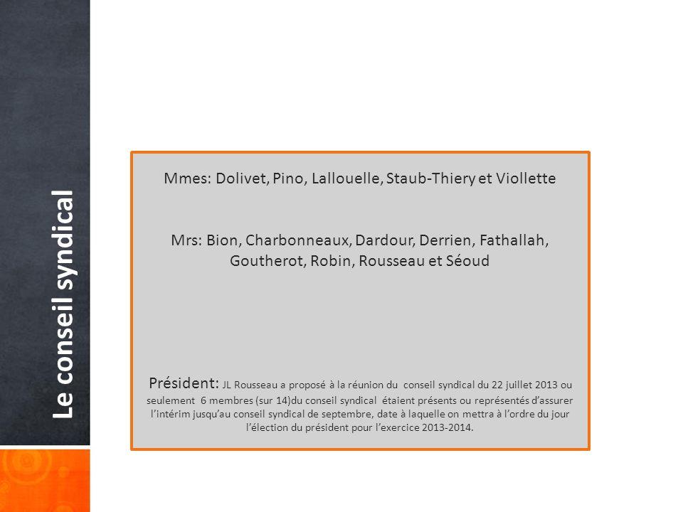 Le conseil syndical Mmes: Dolivet, Pino, Lallouelle, Staub-Thiery et Viollette Mrs: Bion, Charbonneaux, Dardour, Derrien, Fathallah, Goutherot, Robin,