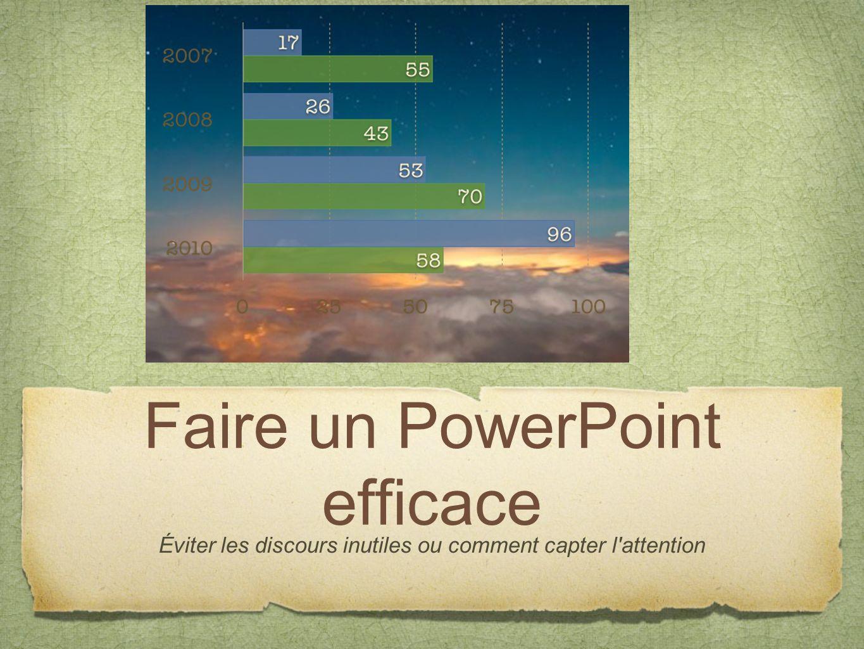 Faire un PowerPoint efficace Éviter les discours inutiles ou comment capter l'attention