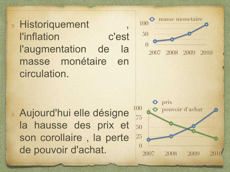 Historiquement, l'inflation c'est l'augmentation de la masse monétaire en circulation. Aujourd'hui elle désigne la hausse des prix et son corollaire,