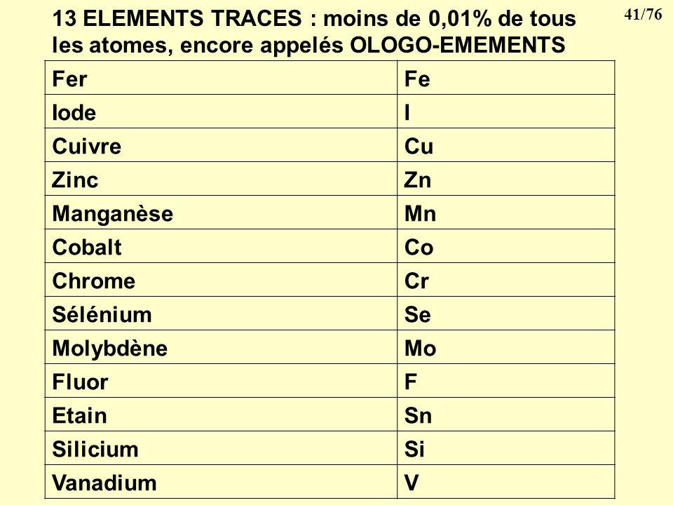 40/76 LES ELEMENT CHIMIQUES ESSENTIELS 7 ELEMENTS MINERAUX CalciumCa PhosphoreP PotassiumK SoufreS SodiumNa ChloreCl MagnésiumMg
