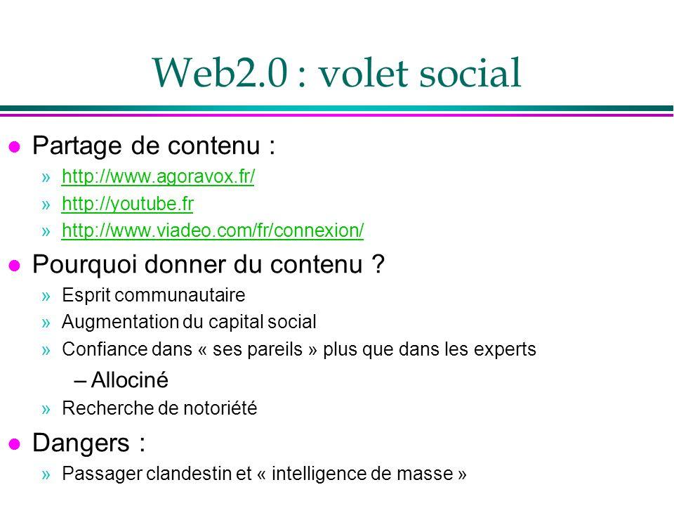 Web2.0 : volet social l Partage de contenu : »http://www.agoravox.fr/http://www.agoravox.fr/ »http://youtube.frhttp://youtube.fr »http://www.viadeo.co