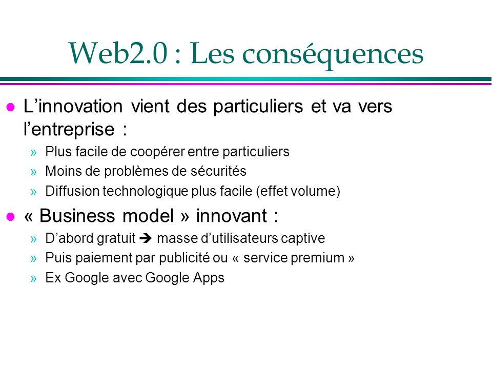 Web2.0 : Les conséquences l Linnovation vient des particuliers et va vers lentreprise : »Plus facile de coopérer entre particuliers »Moins de problème