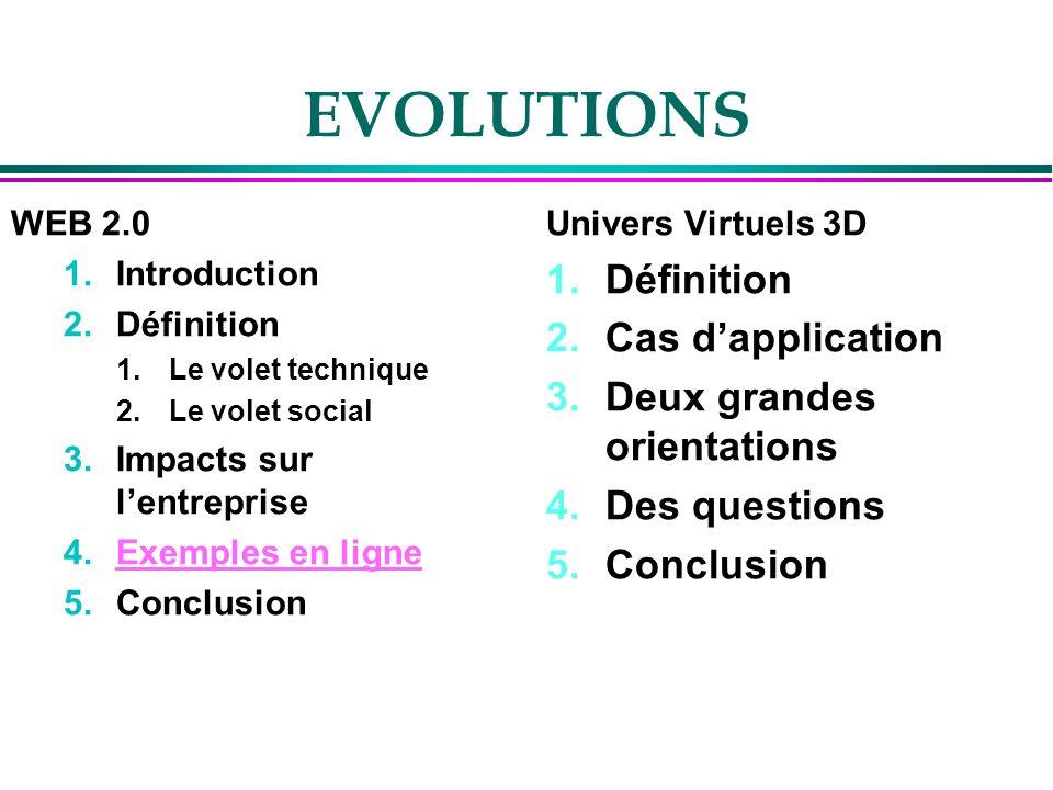 EVOLUTIONS WEB 2.0 1.Introduction 2.Définition 1.Le volet technique 2.Le volet social 3.Impacts sur lentreprise 4.Exemples en ligne 5.Conclusion Unive