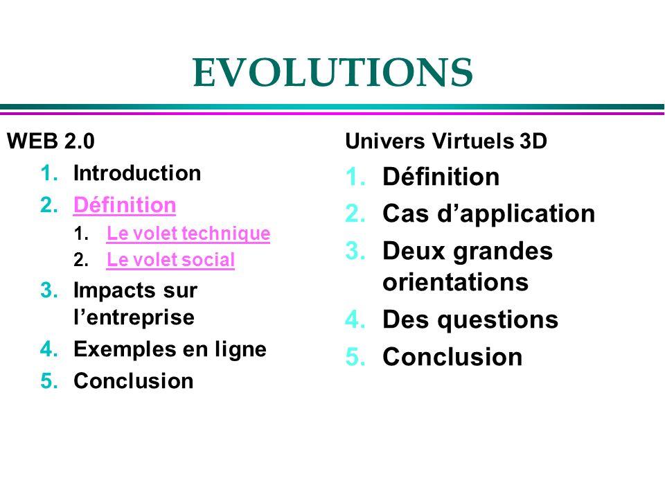 EVOLUTIONS WEB 2.0 1.Introduction 2.Définition 1.Le volet technique 2.Le volet social 3.Impacts sur lentreprise 4.Exemples en ligne 5.Conclusion Univers Virtuels 3D 1.Définition 2.Cas dapplication 3.Deux grandes orientations 4.Des questions 5.Conclusion