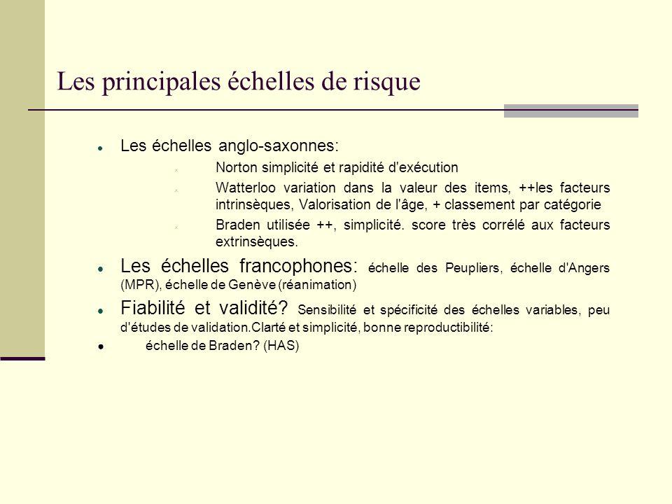 Les principales échelles de risque Les échelles anglo-saxonnes: Norton simplicité et rapidité d'exécution Watterloo variation dans la valeur des items